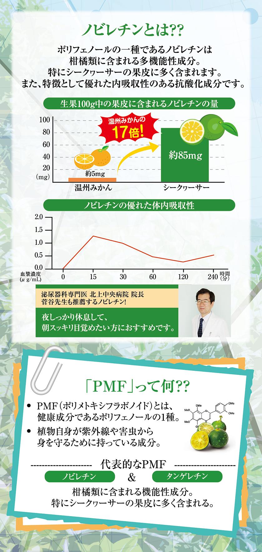 ノビレチンとは??ポリフェノールの一種であるノビレチンは柑橘類に含まれる多機能性成分。特にシークヮーサーの果皮に多く含まれます。また、特徴として優れた内吸収性のある抗酸化成分です。夜しっかり休息して、朝スッキリ目覚めたい方におすすめです。「PMF」って何??・PMF(ポリメトキシフラボノイド)とは、健康成分であるポリフェノールの1種。・植物自身が紫外線や外注から身を守るために持っている成分。 代表的なPMF「ノビレチン」と「タンゲレチン」柑橘類に含まれる機能性成分。特にシークヮーサーの果皮に多く含まれる。